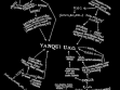 The famous diagram from the cover of Yanqui U.X.O. (2002), in which Godspeed You! Black Emperor depicted the links between the arms industry and large music labels.